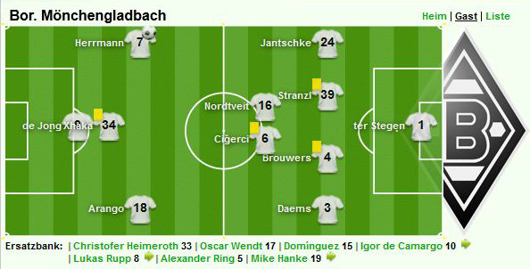 aufstellung_gladbach_leverkusen
