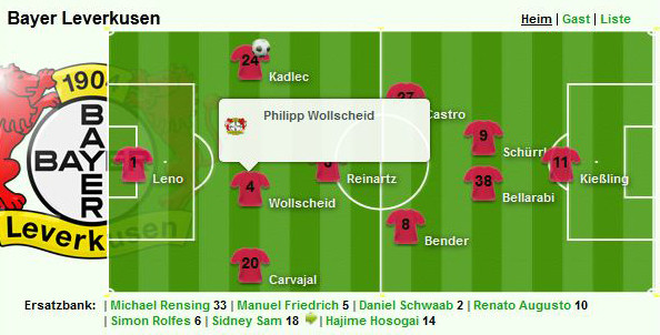 aufstellung_leverkusen_gladbach