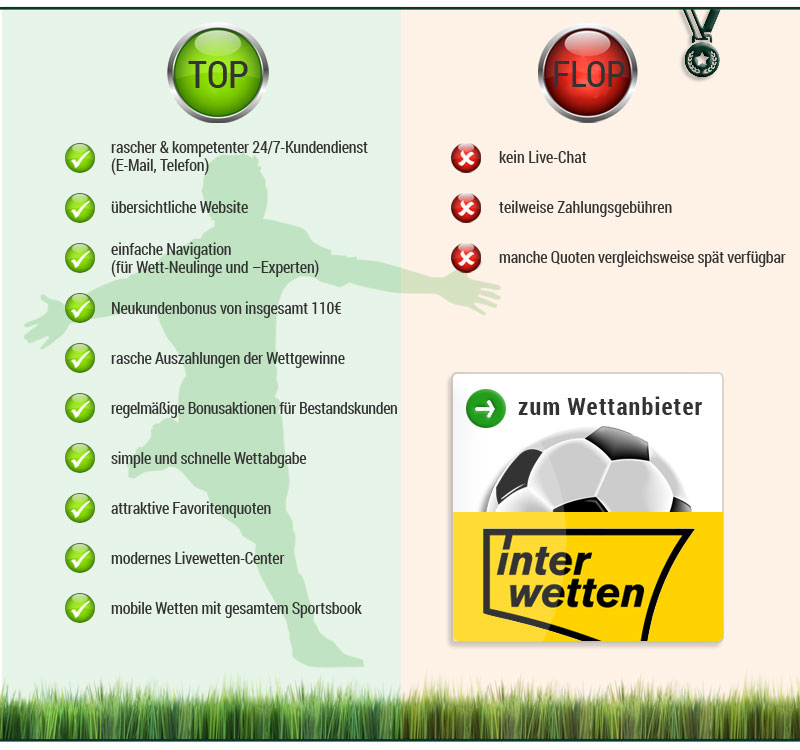 top-flop_box_interwetten_fp