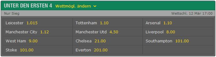 Premier League Platzwette bei Bet365