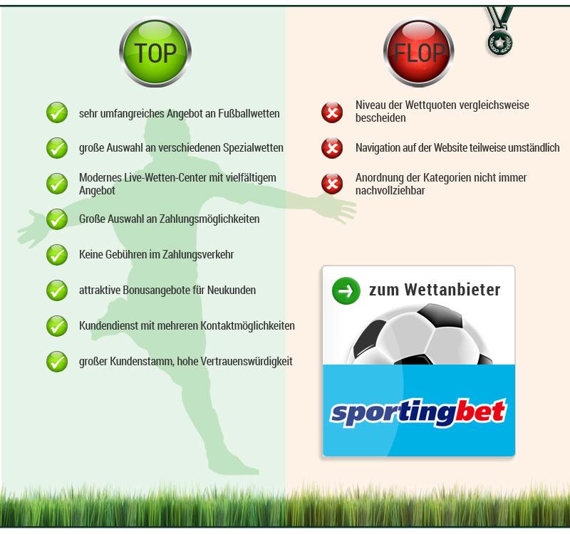Top / Flop Sportingbet