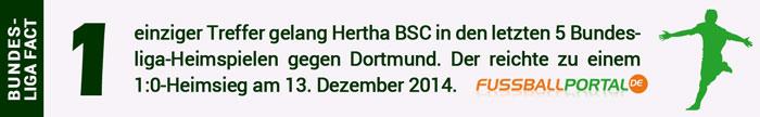 Fact Hertha - Dortmund