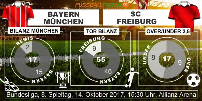 bundesliga-duell-fc-bayern-muenchen-sc-freiburg-fbp