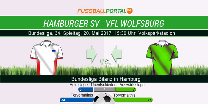 Bundesliga Bilanz HSV Wolfsburg