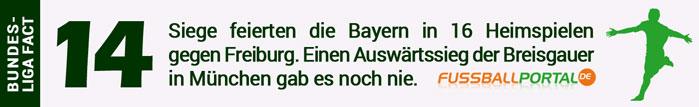 facts-fbp-bayern-14-siege-in-16-heimspielen-gegen-freiburg