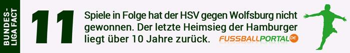 Fact HSV - Wolfsburg