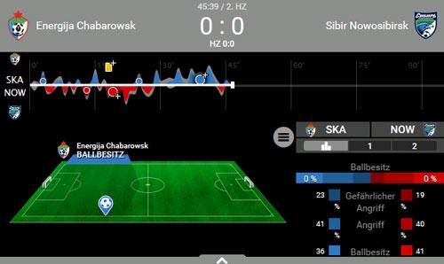 Bigbetworld Scoreboard zu den Fussball Livewetten