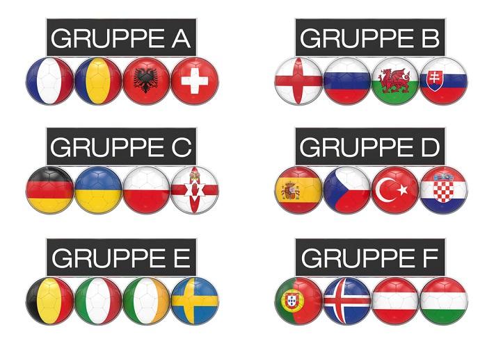 EM 2016 Gruppen Fussballportal