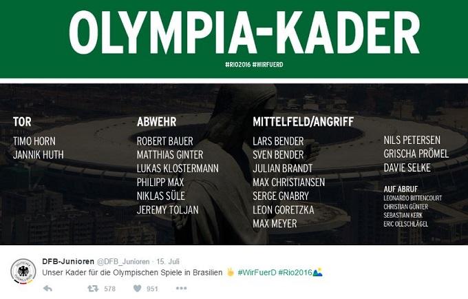 twitter-olympiakader-dfb