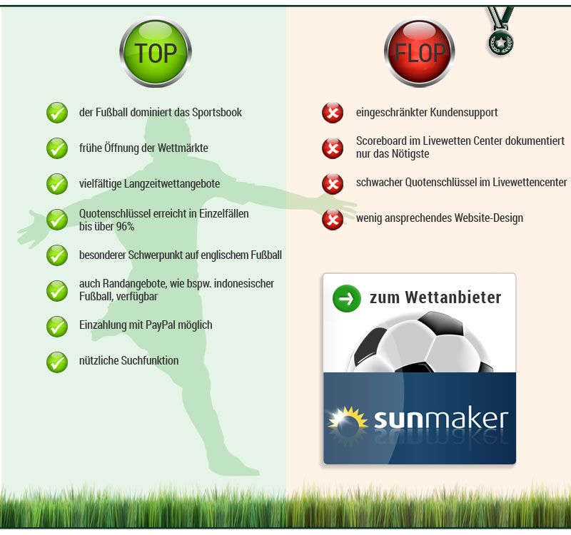 Top vs Flop Sunmaker