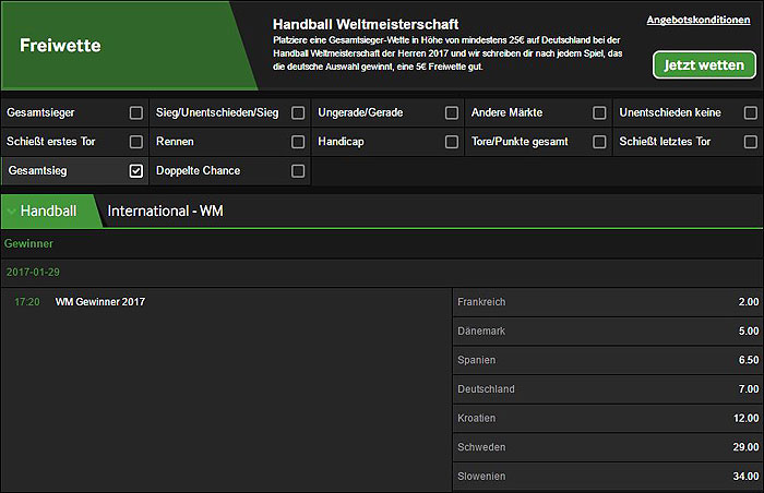 Betway-Wettangebot-Handball-WM-Weltmeister