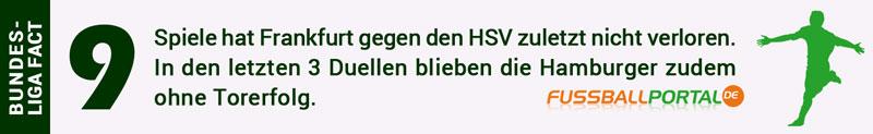 Fact Frankfurt - HSV