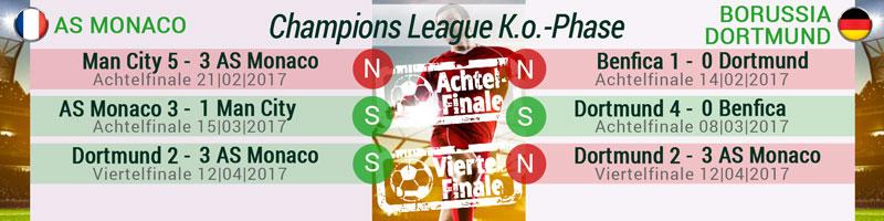 AS Monaco - Borussia Dortmund Champions League K.o.-Phase 2017