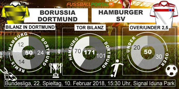 Statistik Dortmund - HSV