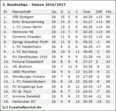 Bundesligalivestream.Com