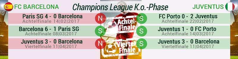 FC Barcelona - Juventus Turin Champions League K.o.-Phase 2017