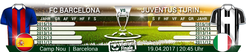 FC Barcelona - Juventus Turin CL Viertelfinale 2017
