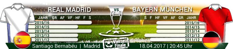 Real Madrid - Bayern München CL Viertelfinale 2017