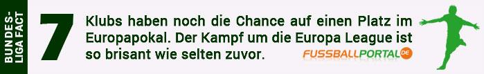 facts-fbp-7-klubs-chancen-auf-europa-league