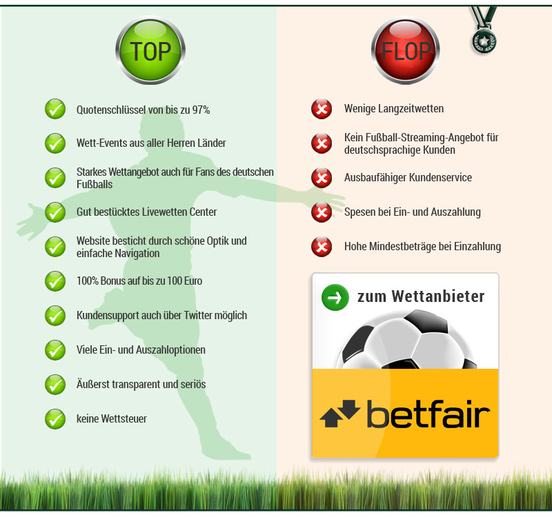 top flop betfair