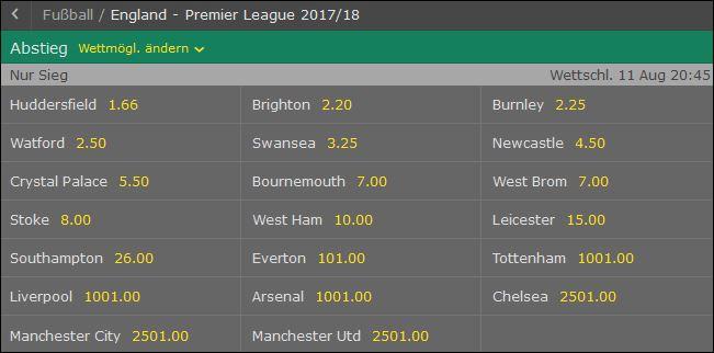 Bet365 Premier League Absteiger Wetten