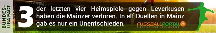 Fact Mainz - Leverkusen