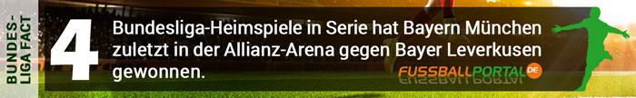 Fact-Bayern Muenchen-Bayer-Leverkusen
