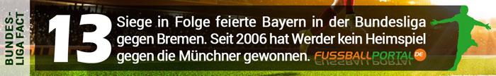 Fact Bremen - Bayern