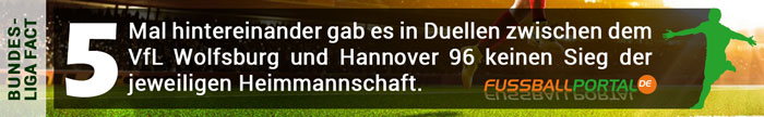 Facts Wolfsburg Hannover