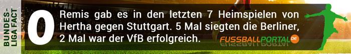 Facts Hertha - Stuttgart
