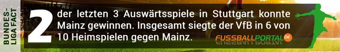 Fact Stuttgart - Mainz