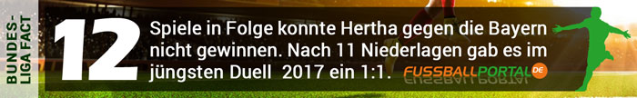 Fact Hertha - Bayern
