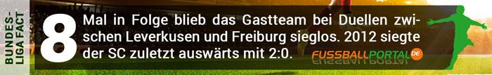 Fact Leverkusen - Freiburg