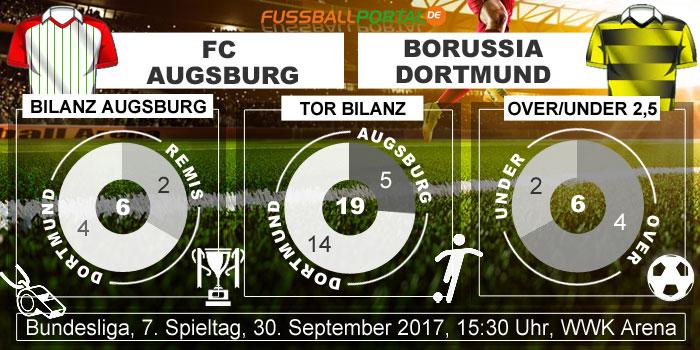 Statistik Augsburg - Dortmund
