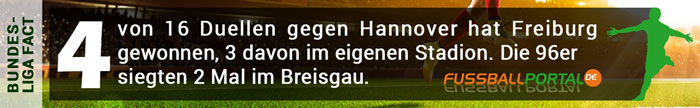 Fact Freiburg - Hannover
