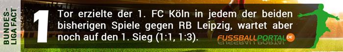 Fact Köln erzielte gegen Leipzig bisher in jedem Spiel ein Tor