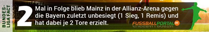 Bilanz Bayern Mainz