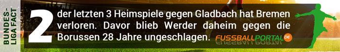 Bundesliga Fact Bremen hat zwei der letzten drei Heimspiele gegen Gladbach verloren