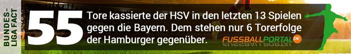 Fact HSV - Bayern