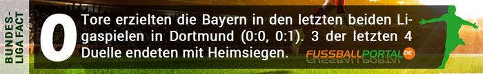 Fact FC Bayern - Borussia Dortmund