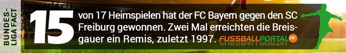 Fact Bayern - Freiburg