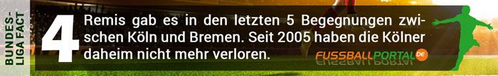 Fakten zu Klön gegen Bremen