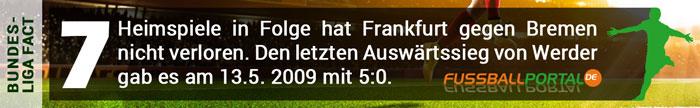 Fact Frankfurt - Werder Bremen