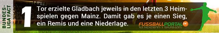 Fact Gladbach - Mainz