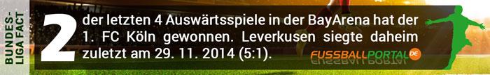 Bundesliga Fakten