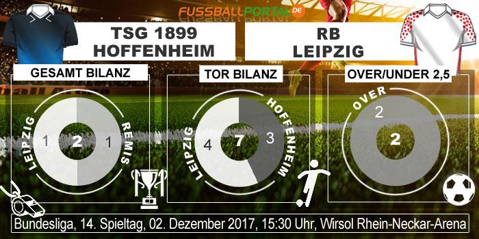 Bilanz Hoffenheim Leipzig