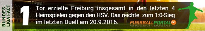 Fact Freiburg - HSV