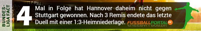 Fact Hannover - Stuttgart