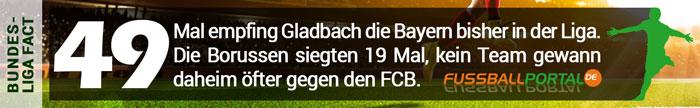Fact Gladbach Bayern