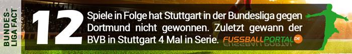 Fakten zur Bundesliga Partie VfB Stuttgart - Borussia Dortmund am 12. Spieltag der Saison 2017/18